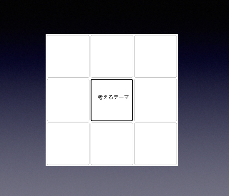 大谷翔平クンが使った「マンダラート」講座 ①3マス✕3マス計9マス に文字を書いていくツール