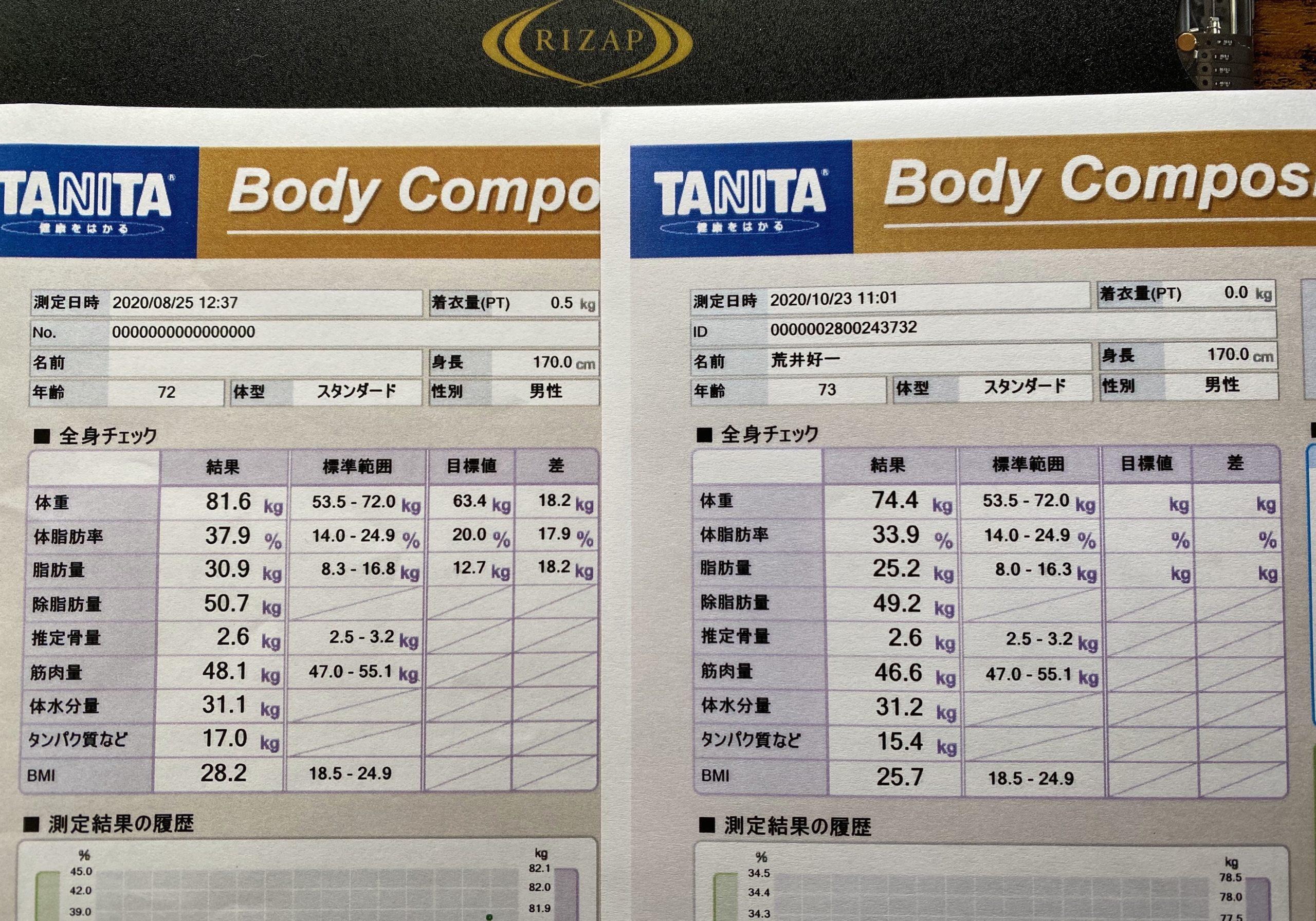 ライザップ2ヶ月で、体重7.2kg,ウエスト8cm減少の成果!